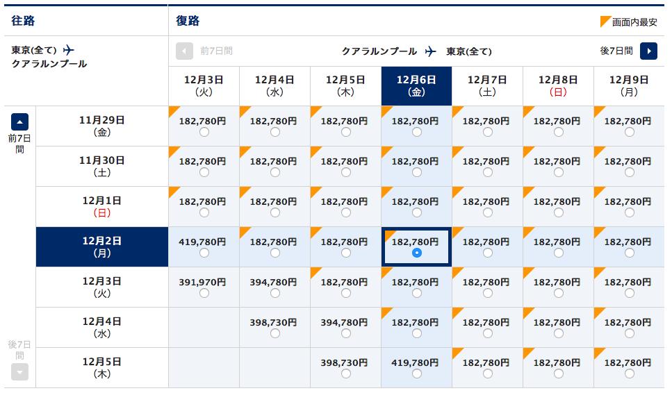東京発のクアラルンプールのエコノミークラス料金
