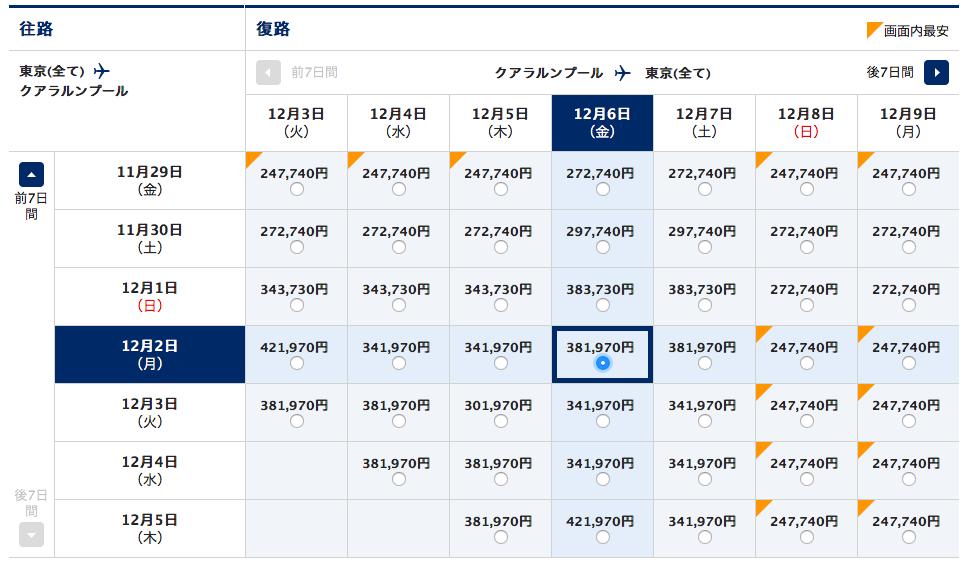 海外旅行におけるチケットの値段確認。東京発料金