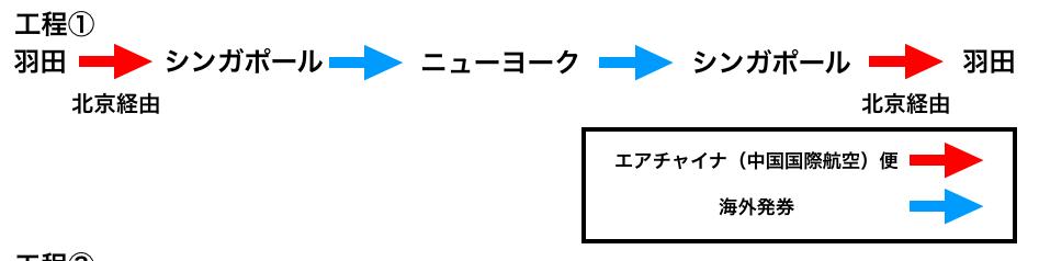 海外発券の工程イメージ①