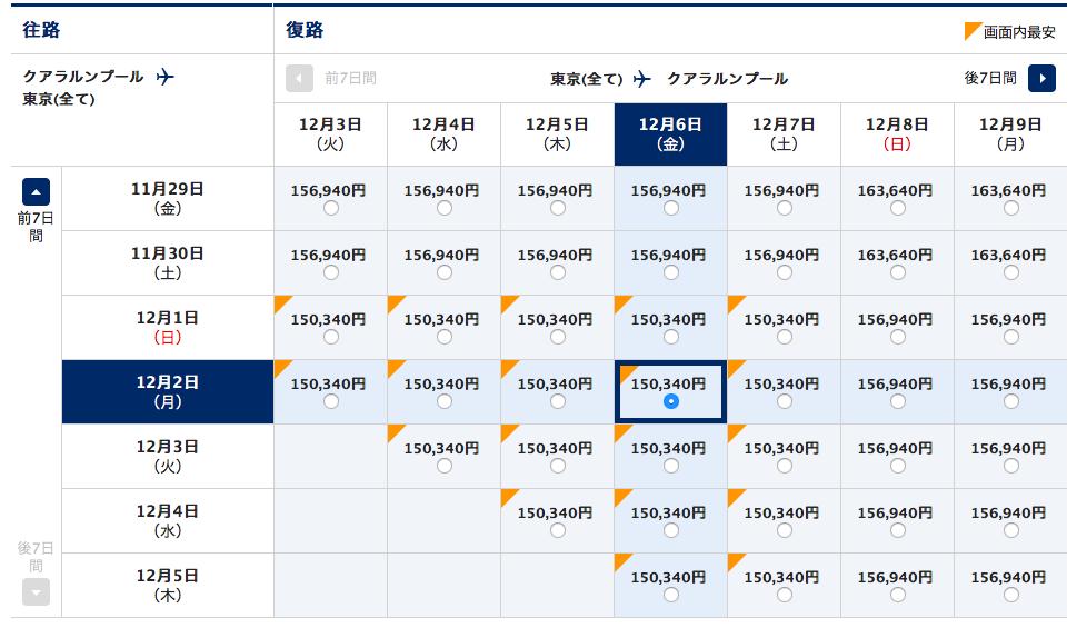 海外旅行におけるチケットの値段確認。クラルンプール発料金