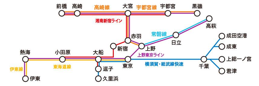 JRグリーン券の使用可能路線図