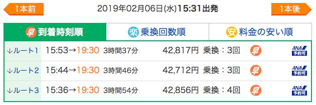 東京ー函館のJR利用時のコスト(往路)